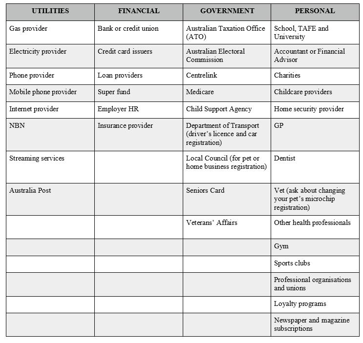 KDD Conveyancing Change of Addres Checklist